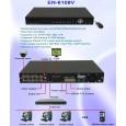 DVR compresie H.264 cu 4 si 8 canale